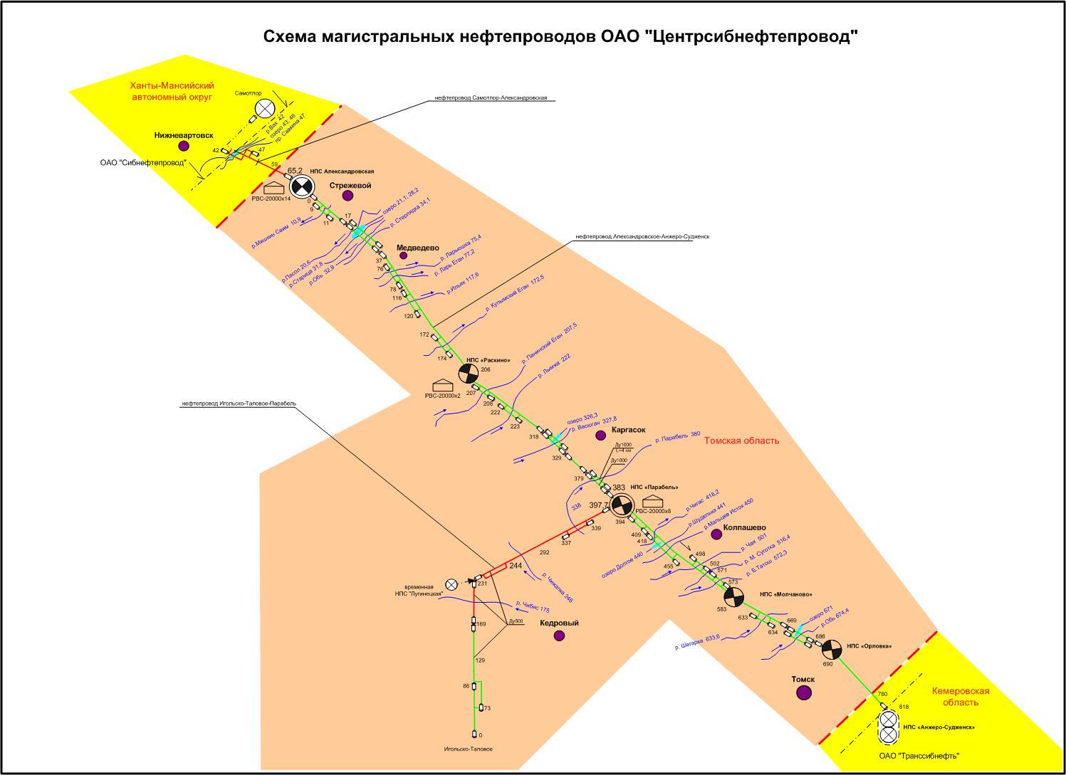 АО «Транснефть – Центральная Сибирь» вакансии